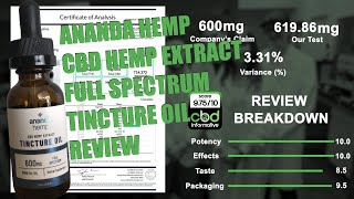 Ananda Hemp Full Spectrum CBD Oil Review | Lab Tested & 3rd Party Verified | CBD Informative